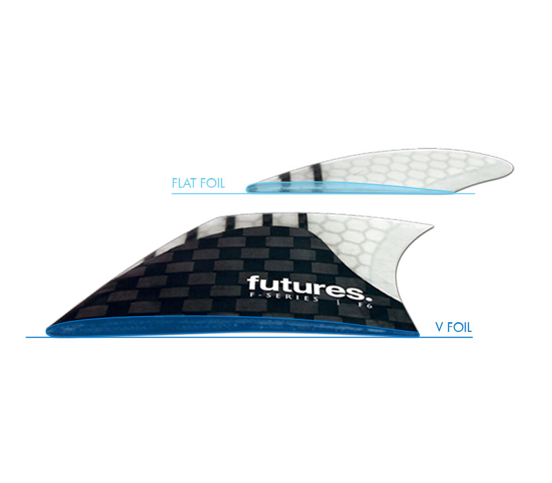 futures-fins-construction-generation-series-foil.jpg
