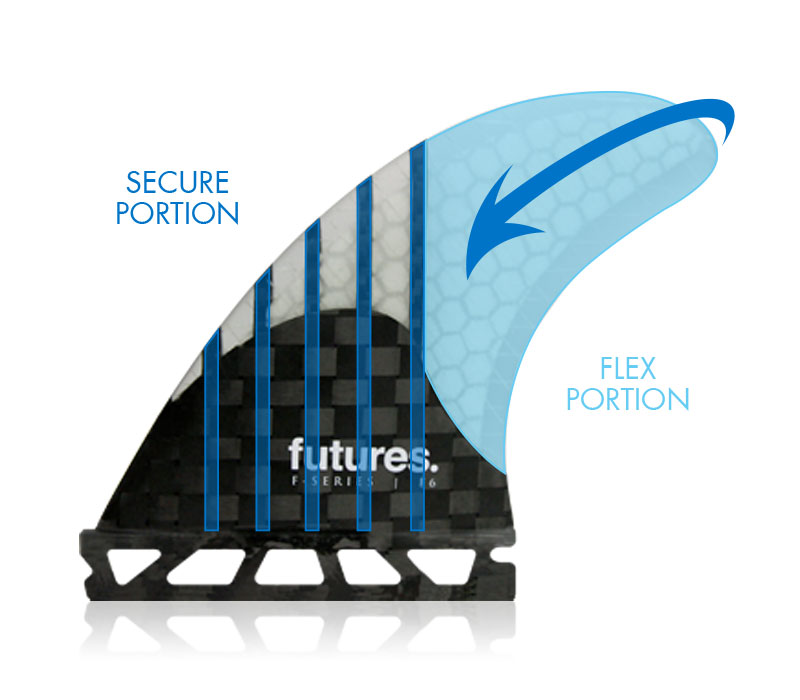 futures-fins-construction-generation-series-uni-carbon.jpg